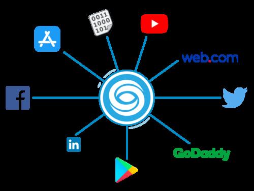 Leverage broadcast ecosystem